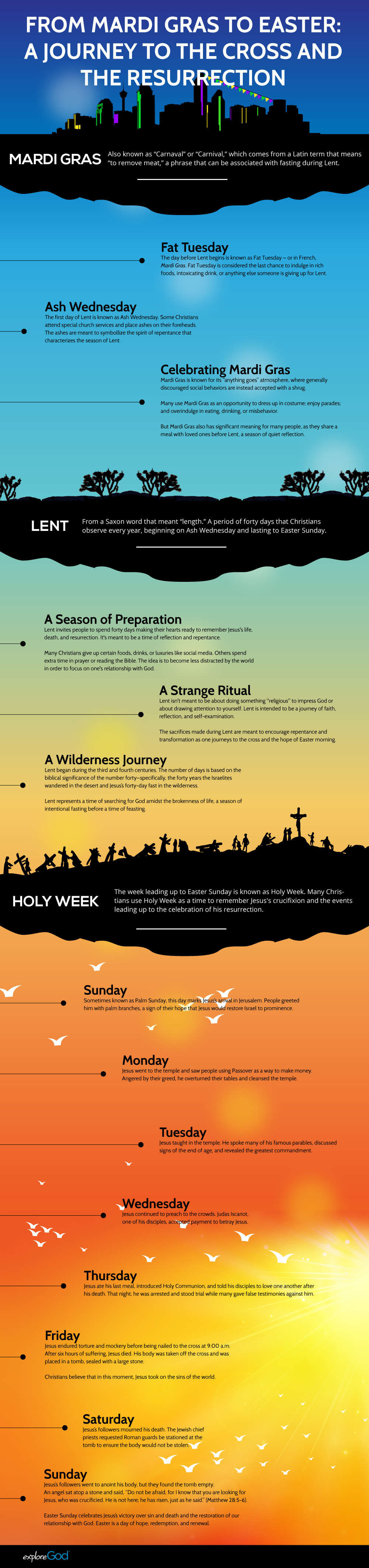 From Mardi Gras to Easter: A Journey to the Cross and the Resurrection
